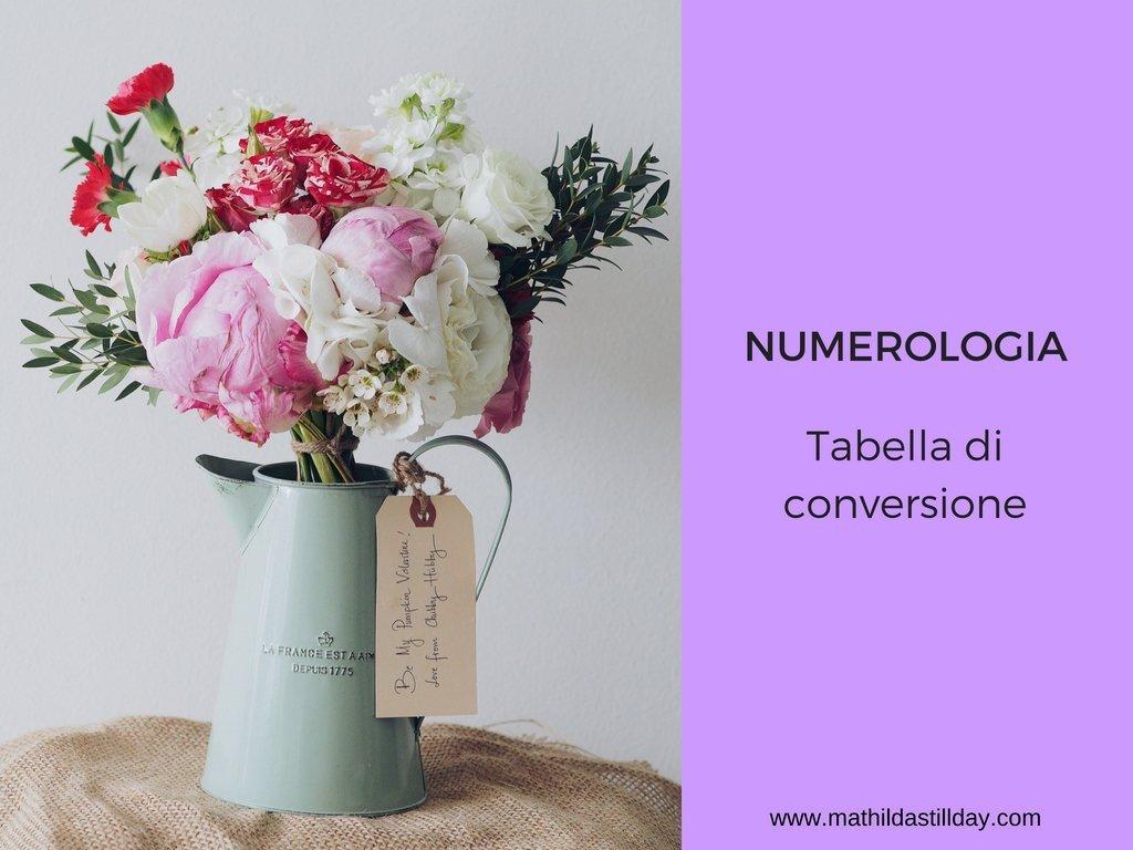 tabella di conversione numerologia
